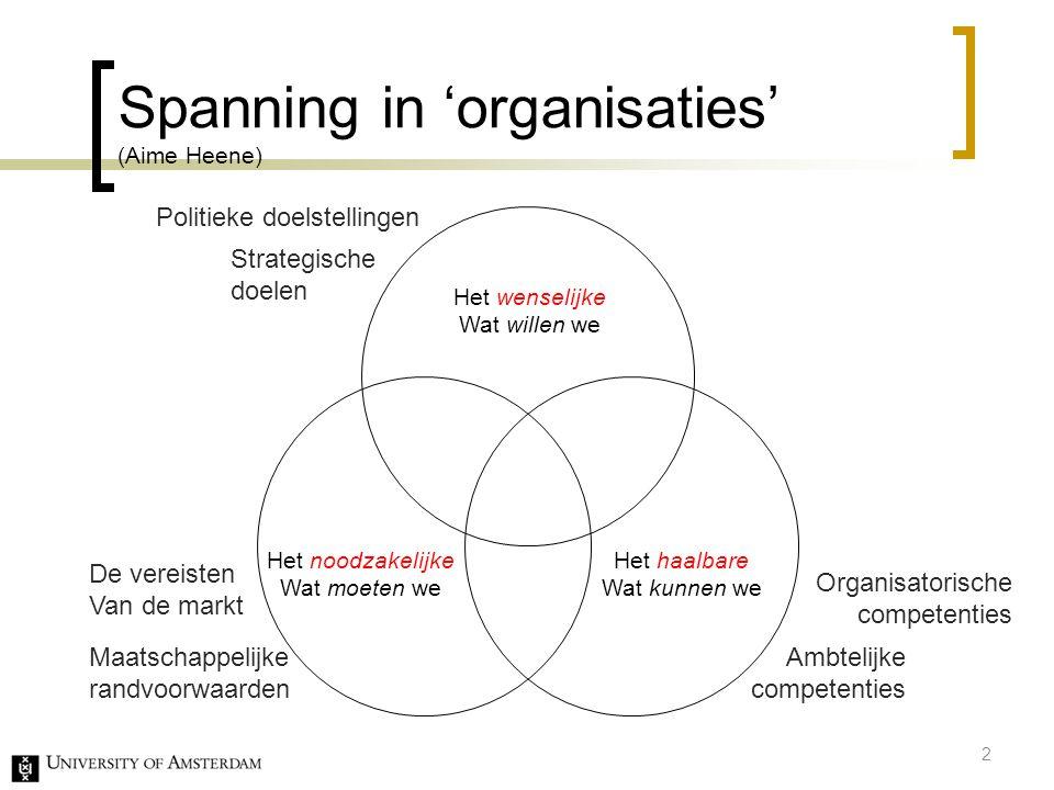 Spanning in 'organisaties' (Aime Heene) Het wenselijke Wat willen we Het noodzakelijke Wat moeten we Het haalbare Wat kunnen we 2 Politieke doelstelli