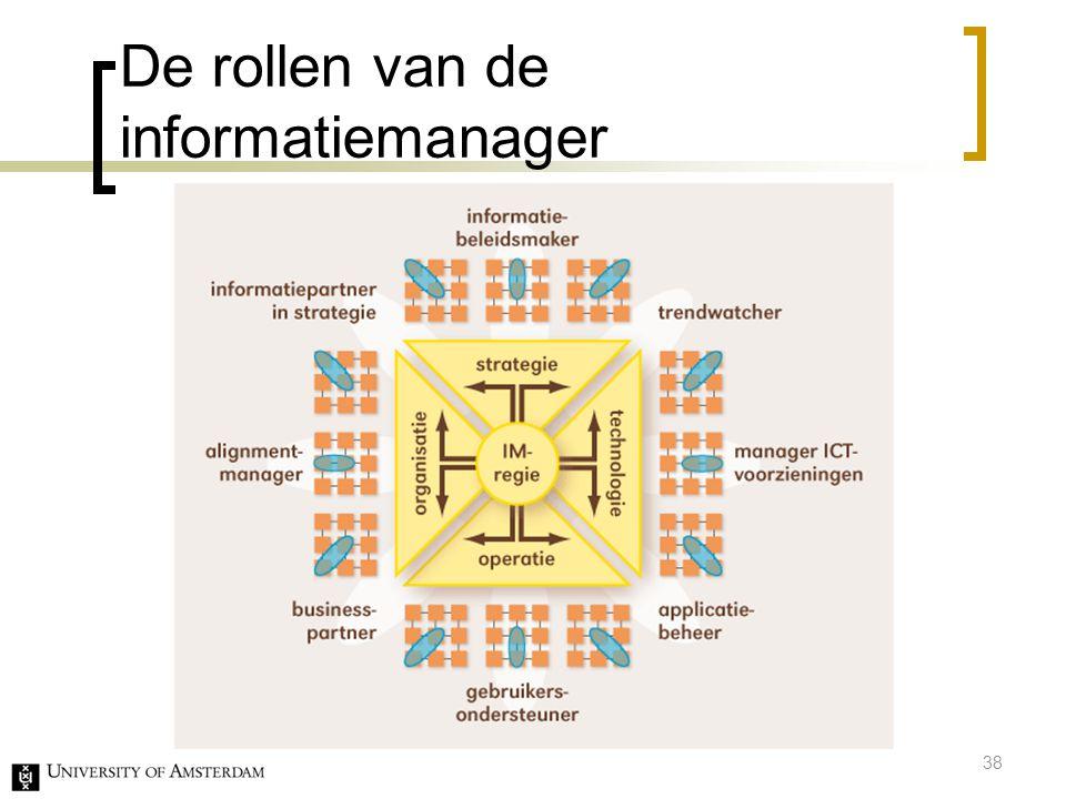 De rollen van de informatiemanager 38