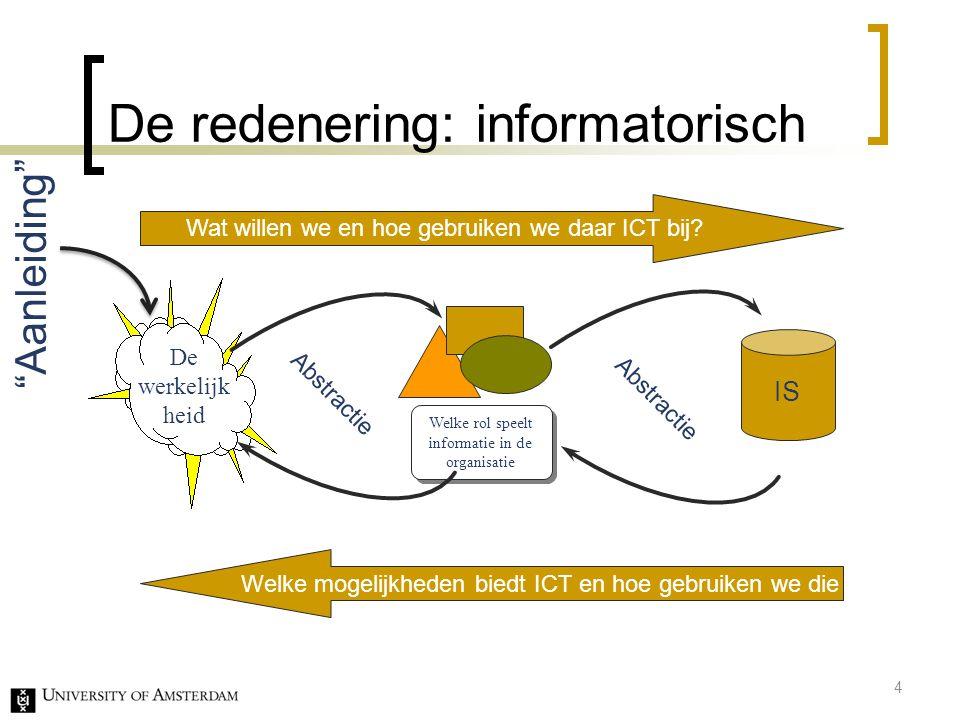 De redenering: informatorisch De werkelijk heid Welke rol speelt informatie in de organisatie Abstractie IS Abstractie Wat willen we en hoe gebruiken