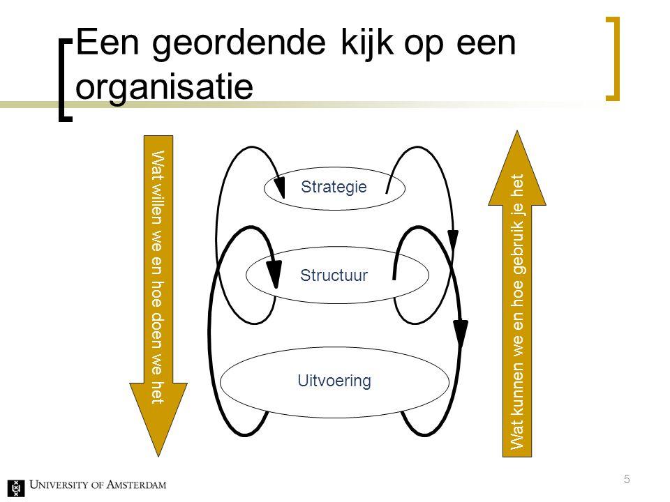 Een geordende kijk op een organisatie Strategie Structuur Uitvoering Wat willen we en hoe doen we het Wat kunnen we en hoe gebruik je het 5