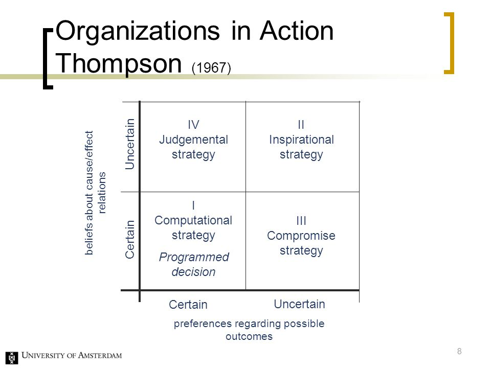 Organizations in Action Thompson (1967) Uncertain Certain beliefs about cause/effect relations preferences regarding possible outcomes I Computational