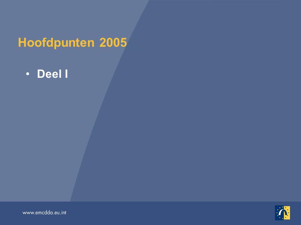 Hoofdpunten 2005 Deel II