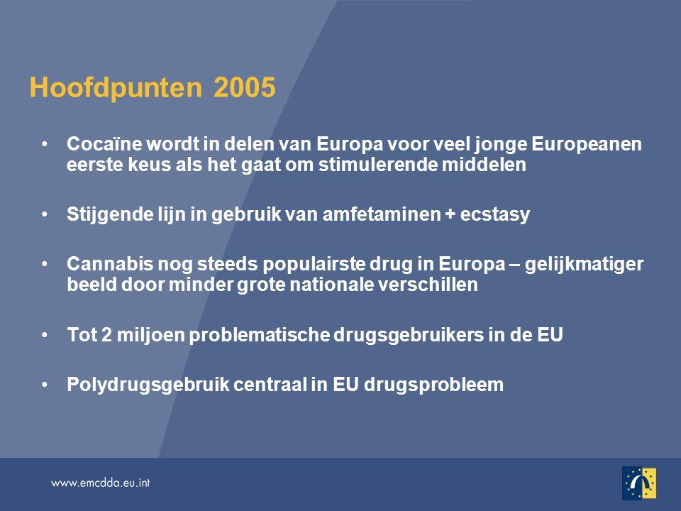 Hoofdpunten 2005 Meer dan een half miljoen Europeanen krijgt nu een substitutiebehandeling.