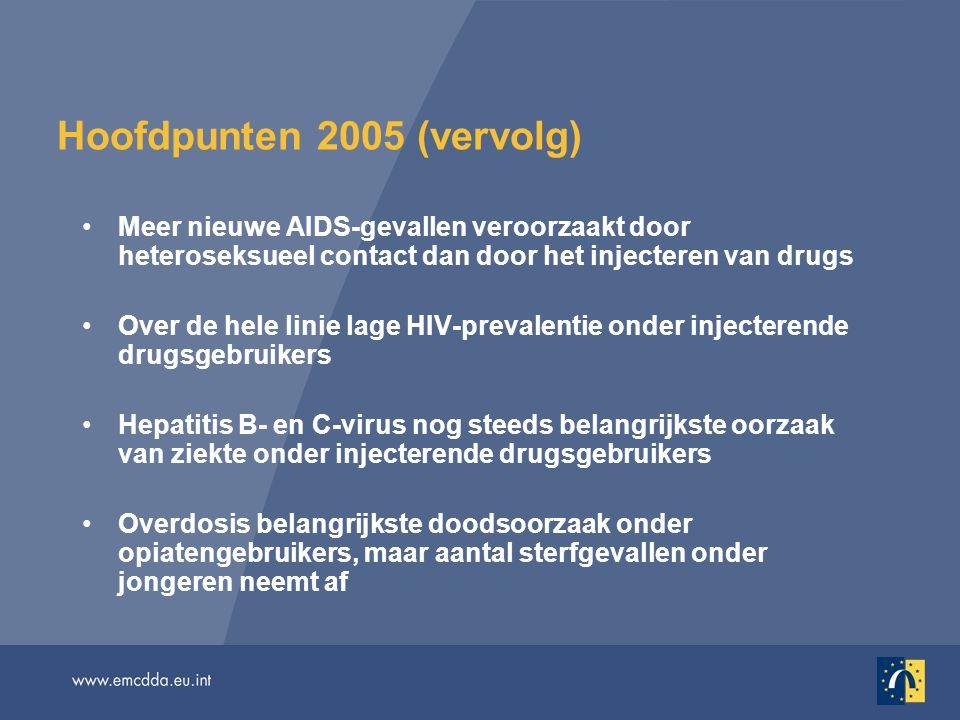 Meer dan een half miljoen Europeanen krijgt nu een substitutiebehandeling Grote toename van behandelvoorzieningen voor opiatenverslaving (zevenvoudig, in de afgelopen tien jaar) +/- 530 000 cliënten in 28 landen (EU-25, NO, BG, RO) krijgen een substitutiebehandeling In Europa nog grote verschillen in beschikbaarheid, in het bijzonder tussen de EU-15 en de nieuwe en toekomstige lidstaten 10 nieuwe lidstaten en BG + RO staan slechts voor iets meer dan 1% van de substitutiebehandelingen in Europa