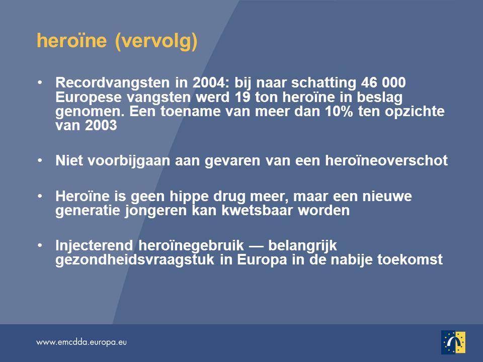 heroïne (vervolg) Recordvangsten in 2004: bij naar schatting 46 000 Europese vangsten werd 19 ton heroïne in beslag genomen.