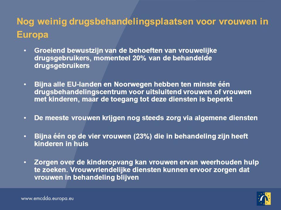 Nog weinig drugsbehandelingsplaatsen voor vrouwen in Europa Groeiend bewustzijn van de behoeften van vrouwelijke drugsgebruikers, momenteel 20% van de behandelde drugsgebruikers Bijna alle EU-landen en Noorwegen hebben ten minste één drugsbehandelingscentrum voor uitsluitend vrouwen of vrouwen met kinderen, maar de toegang tot deze diensten is beperkt De meeste vrouwen krijgen nog steeds zorg via algemene diensten Bijna één op de vier vrouwen (23%) die in behandeling zijn heeft kinderen in huis Zorgen over de kinderopvang kan vrouwen ervan weerhouden hulp te zoeken.