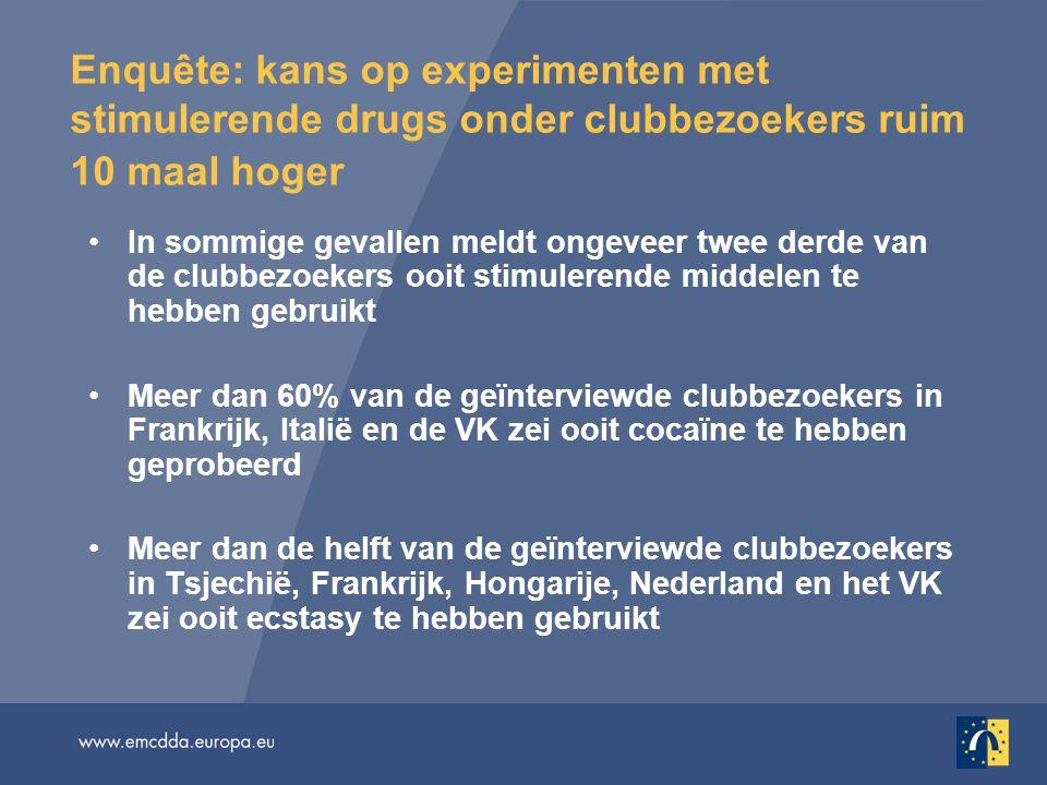 Enquête: kans op experimenten met stimulerende drugs onder clubbezoekers ruim 10 maal hoger In sommige gevallen meldt ongeveer twee derde van de clubbezoekers ooit stimulerende middelen te hebben gebruikt Meer dan 60% van de geïnterviewde clubbezoekers in Frankrijk, Italië en de VK zei ooit cocaïne te hebben geprobeerd Meer dan de helft van de geïnterviewde clubbezoekers in Tsjechië, Frankrijk, Hongarije, Nederland en het VK zei ooit ecstasy te hebben gebruikt