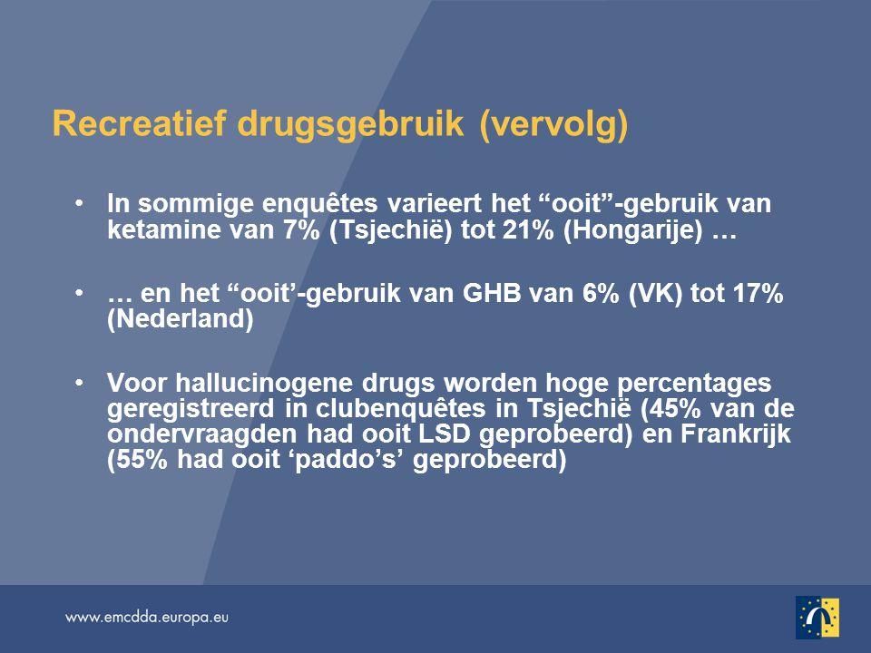 Recreatief drugsgebruik (vervolg) In sommige enquêtes varieert het ooit -gebruik van ketamine van 7% (Tsjechië) tot 21% (Hongarije) … … en het ooit'-gebruik van GHB van 6% (VK) tot 17% (Nederland) Voor hallucinogene drugs worden hoge percentages geregistreerd in clubenquêtes in Tsjechië (45% van de ondervraagden had ooit LSD geprobeerd) en Frankrijk (55% had ooit 'paddo's' geprobeerd)