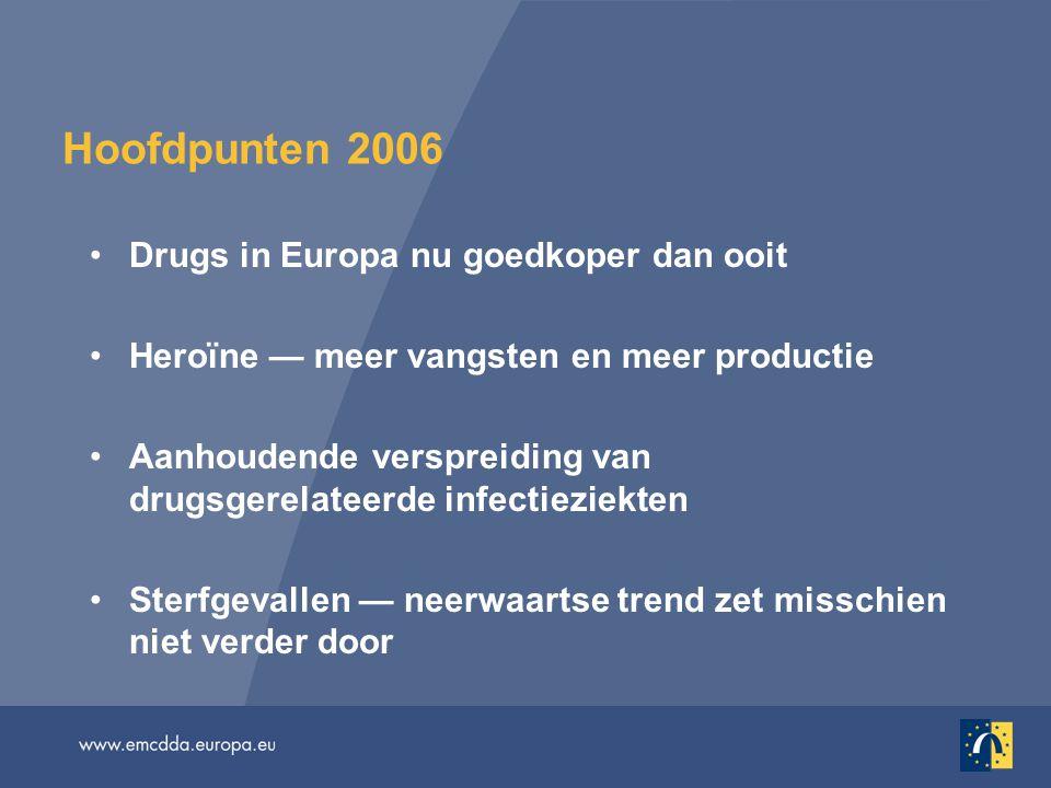 Hoofdpunten 2006 Drugs in Europa nu goedkoper dan ooit Heroïne — meer vangsten en meer productie Aanhoudende verspreiding van drugsgerelateerde infectieziekten Sterfgevallen — neerwaartse trend zet misschien niet verder door