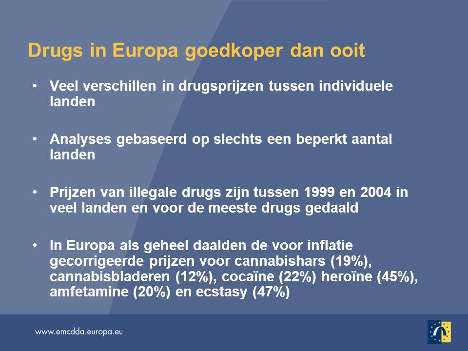 Drugs in Europa goedkoper dan ooit Veel verschillen in drugsprijzen tussen individuele landen Analyses gebaseerd op slechts een beperkt aantal landen Prijzen van illegale drugs zijn tussen 1999 en 2004 in veel landen en voor de meeste drugs gedaald In Europa als geheel daalden de voor inflatie gecorrigeerde prijzen voor cannabishars (19%), cannabisbladeren (12%), cocaïne (22%) heroïne (45%), amfetamine (20%) en ecstasy (47%)
