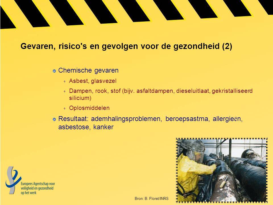 Gevaren, risico's en gevolgen voor de gezondheid (2) Chemische gevaren Asbest, glasvezel Dampen, rook, stof (bijv. asfaltdampen, dieseluitlaat, gekris