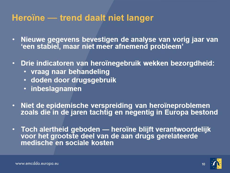 10 Heroïne — trend daalt niet langer Nieuwe gegevens bevestigen de analyse van vorig jaar van 'een stabiel, maar niet meer afnemend probleem' Drie ind