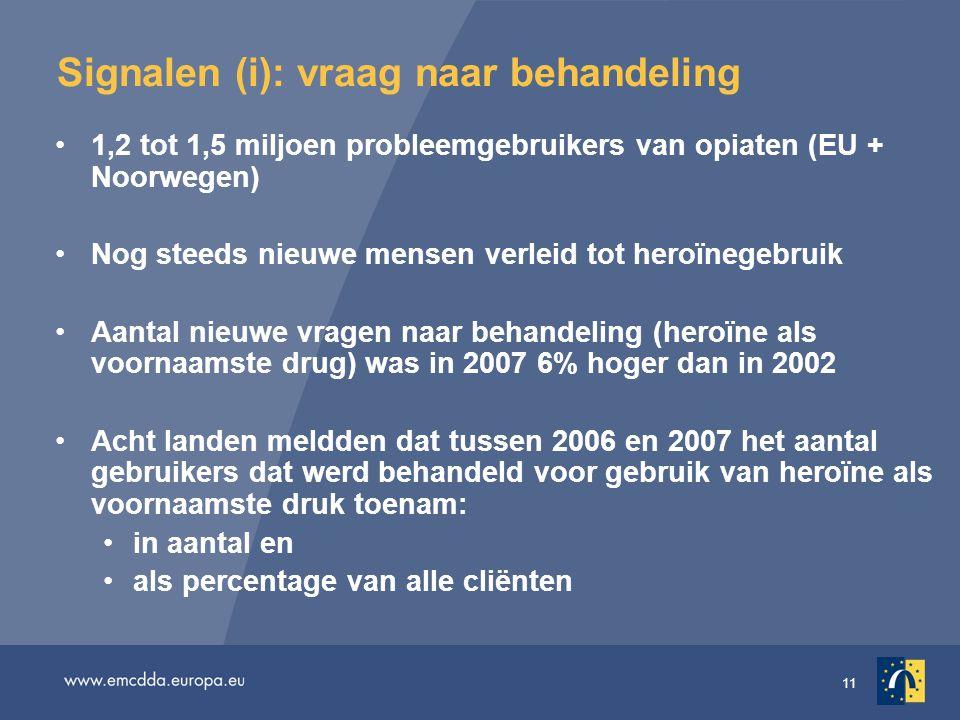 11 Signalen (i): vraag naar behandeling 1,2 tot 1,5 miljoen probleemgebruikers van opiaten (EU + Noorwegen) Nog steeds nieuwe mensen verleid tot heroï