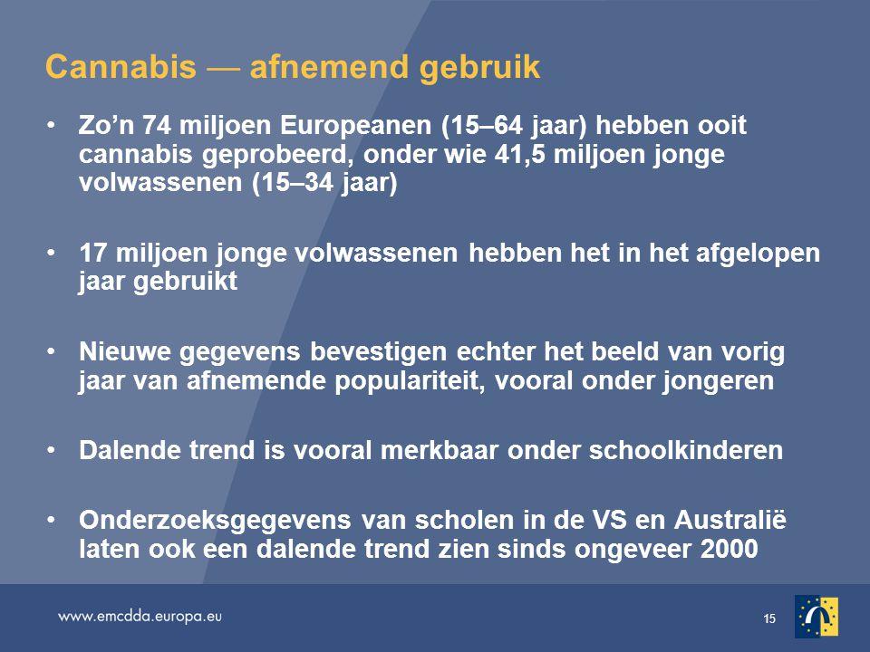 15 Cannabis — afnemend gebruik Zo'n 74 miljoen Europeanen (15–64 jaar) hebben ooit cannabis geprobeerd, onder wie 41,5 miljoen jonge volwassenen (15–3