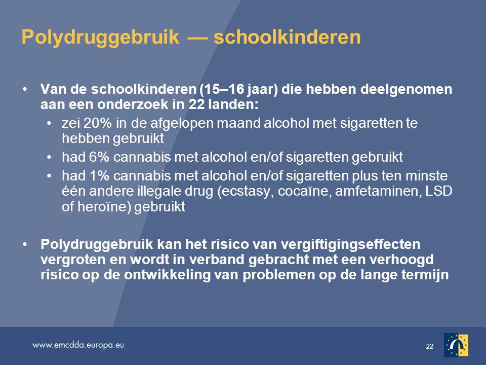 22 Polydruggebruik — schoolkinderen Van de schoolkinderen (15–16 jaar) die hebben deelgenomen aan een onderzoek in 22 landen: zei 20% in de afgelopen
