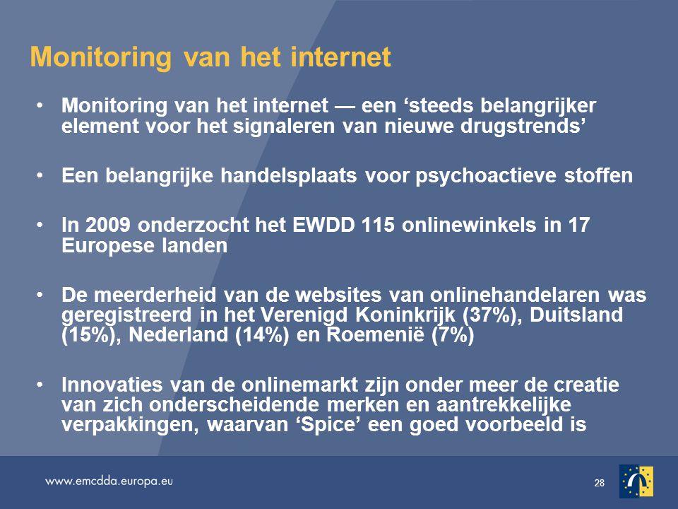 28 Monitoring van het internet Monitoring van het internet — een 'steeds belangrijker element voor het signaleren van nieuwe drugstrends' Een belangri