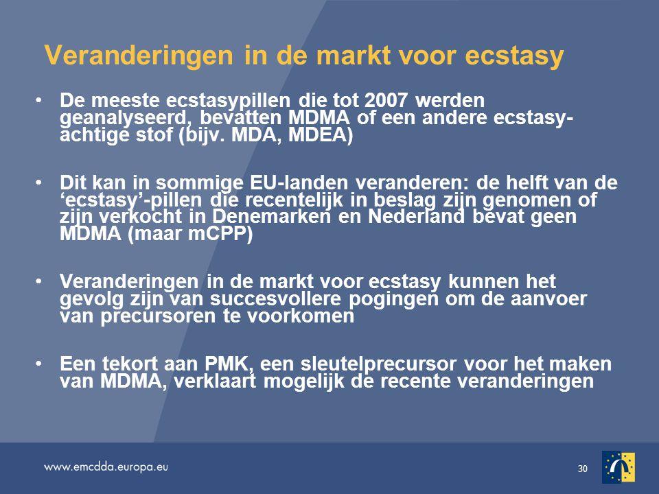 30 Veranderingen in de markt voor ecstasy De meeste ecstasypillen die tot 2007 werden geanalyseerd, bevatten MDMA of een andere ecstasy- achtige stof
