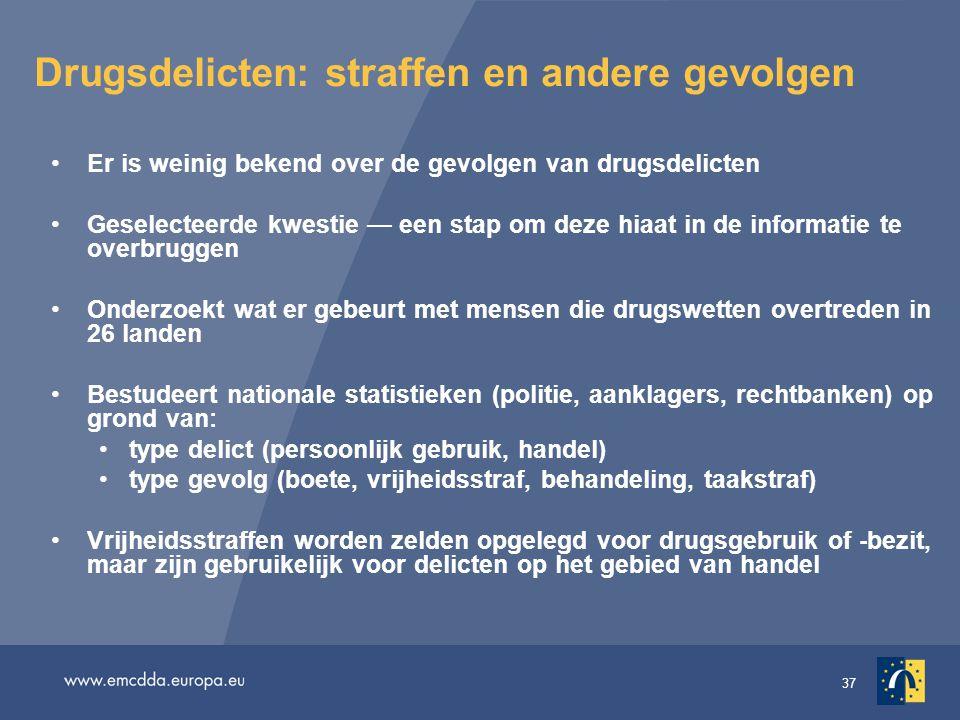 37 Drugsdelicten: straffen en andere gevolgen Er is weinig bekend over de gevolgen van drugsdelicten Geselecteerde kwestie — een stap om deze hiaat in
