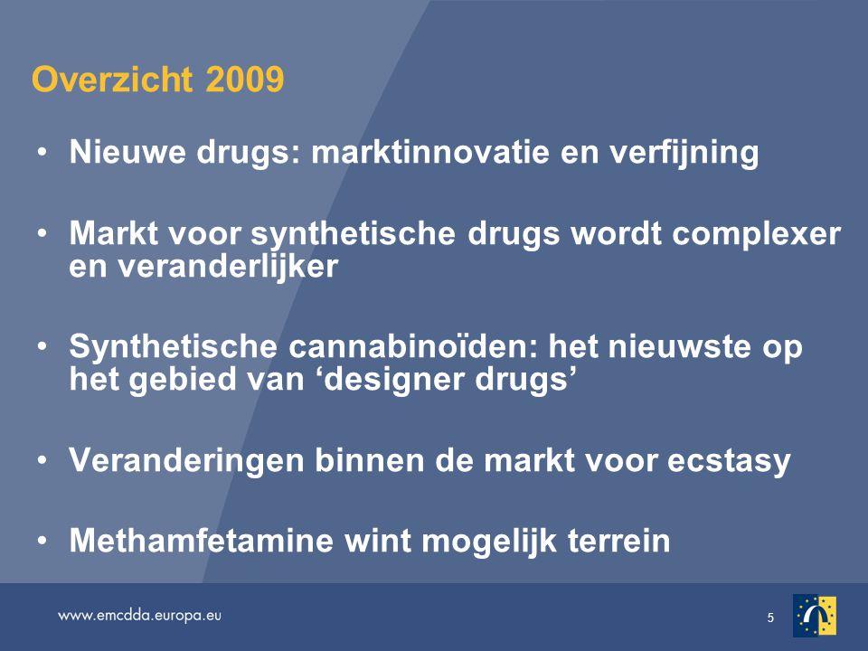 5 Overzicht 2009 Nieuwe drugs: marktinnovatie en verfijning Markt voor synthetische drugs wordt complexer en veranderlijker Synthetische cannabinoïden