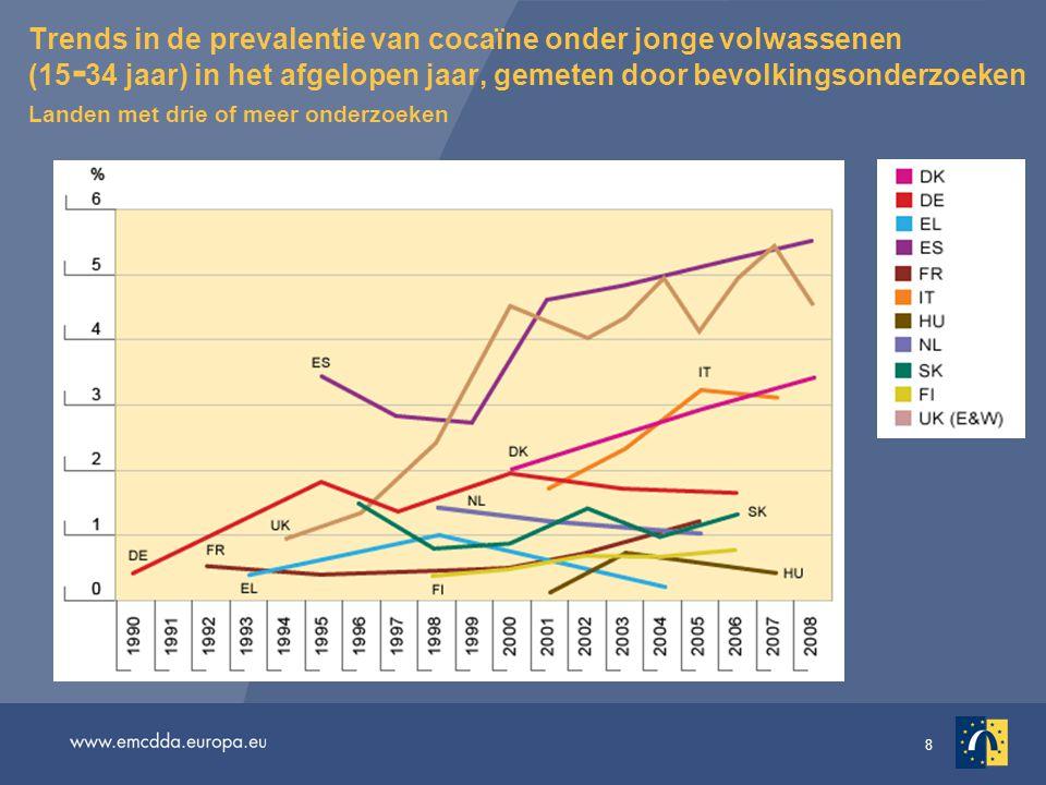 19 Cannabis — jonge volwassenen Cannabisgebruik in het afgelopen jaar onder jonge volwassenen (15–34 jaar): algemeen een stabilisatie of afname tussen 2002 en 2007 Minder bemoedigend is het aantal regelmatige en intensieve cannabisgebruikers in Europa Mogelijk gebruikt tot 2,5% van alle jonge Europeanen dagelijks cannabis Grote populatie loopt risico en heeft eventueel behandeling nodig Een voorbeeld van innovatieve reacties: behandelinterventies voor drugs via internet