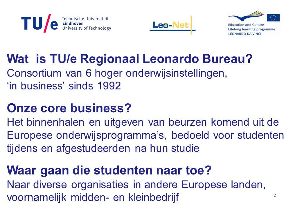 2 Wat is TU/e Regionaal Leonardo Bureau? Consortium van 6 hoger onderwijsinstellingen, 'in business' sinds 1992 Onze core business? Het binnenhalen en
