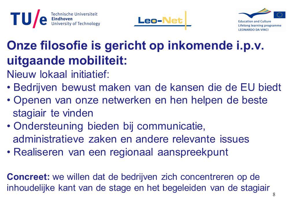 8 Onze filosofie is gericht op inkomende i.p.v. uitgaande mobiliteit: Nieuw lokaal initiatief: Bedrijven bewust maken van de kansen die de EU biedt Op