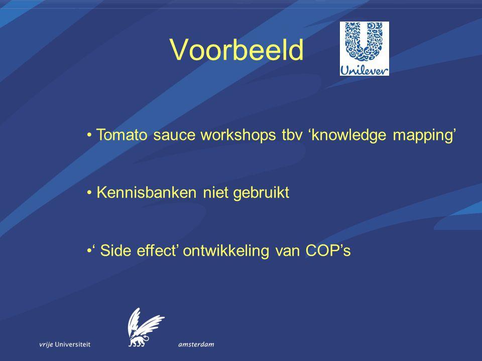 Voorbeeld Tomato sauce workshops tbv 'knowledge mapping' Kennisbanken niet gebruikt ' Side effect' ontwikkeling van COP's