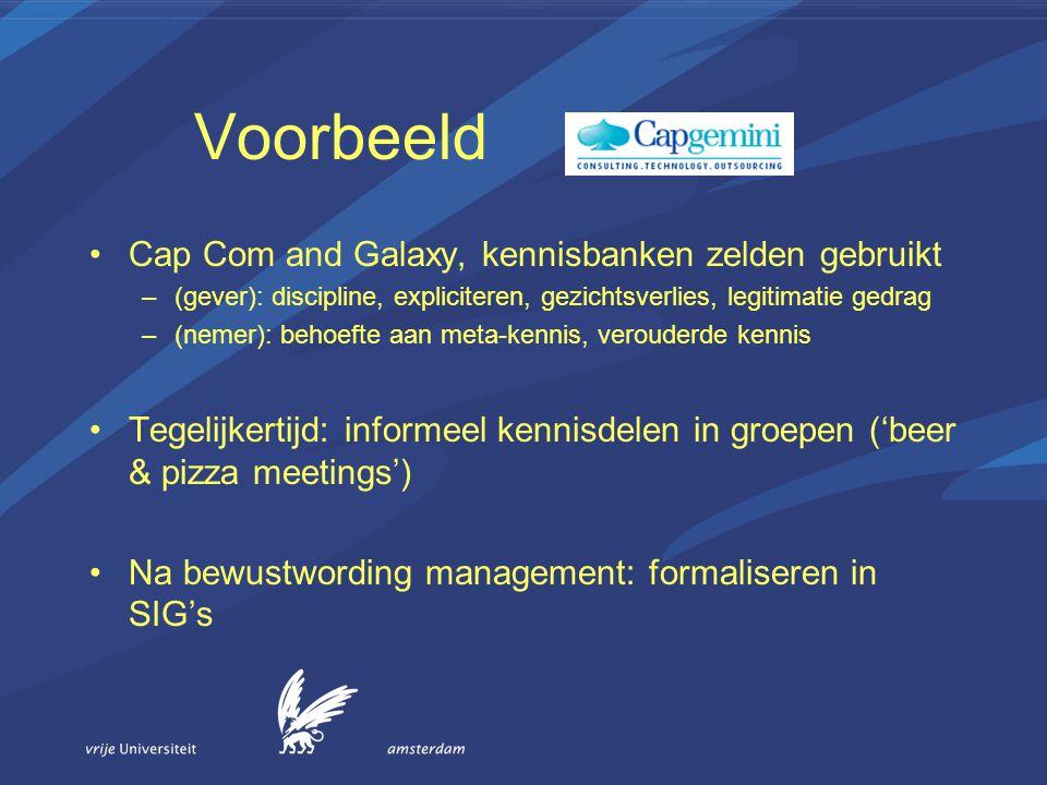Voorbeeld Cap Com and Galaxy, kennisbanken zelden gebruikt –(gever): discipline, expliciteren, gezichtsverlies, legitimatie gedrag –(nemer): behoefte