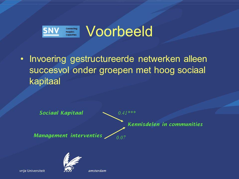 Voorbeeld Invoering gestructureerde netwerken alleen succesvol onder groepen met hoog sociaal kapitaal Management interventies Kennisdelen in communit