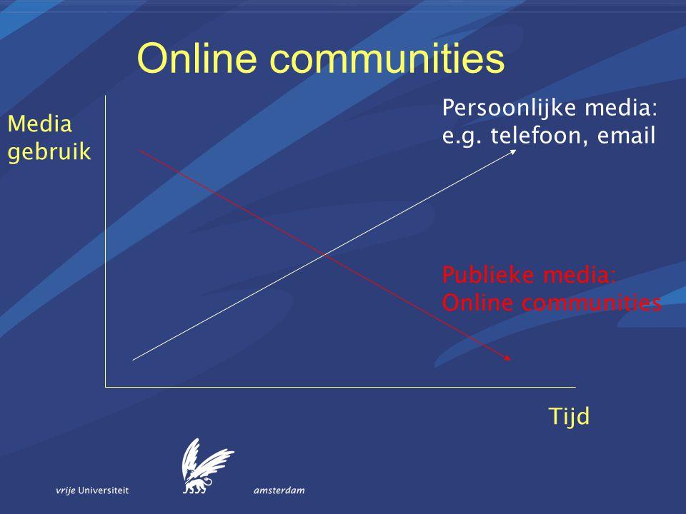 Persoonlijke media: e.g. telefoon, email Publieke media: Online communities Media gebruik Tijd Online communities