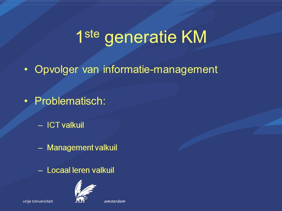 1 ste generatie KM Opvolger van informatie-management Problematisch: –ICT valkuil –Management valkuil –Locaal leren valkuil