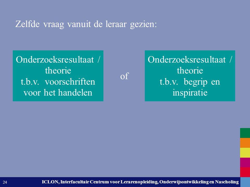 Leiden University. The university to discover. ICLON, Interfacultair Centrum voor Lerarenopleiding, Onderwijsontwikkeling en Nascholing 24 Zelfde vraa