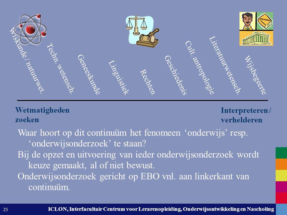 Leiden University. The university to discover. ICLON, Interfacultair Centrum voor Lerarenopleiding, Onderwijsontwikkeling en Nascholing 25 Waar hoort