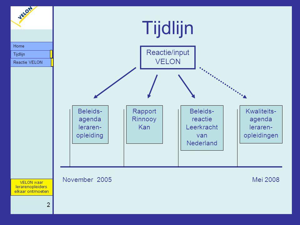 Tijdlijn VELON waar lerarenopleiders elkaar ontmoeten Reactie VELON Home 2 Tijdlijn Beleids- agenda leraren- opleiding Rapport Rinnooy Kan Beleids- re