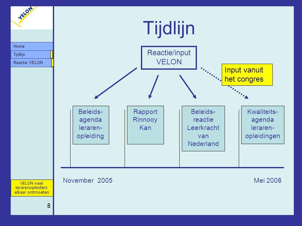 Tijdlijn VELON waar lerarenopleiders elkaar ontmoeten Reactie VELON Home 8 Tijdlijn Beleids- agenda leraren- opleiding Rapport Rinnooy Kan Beleids- re