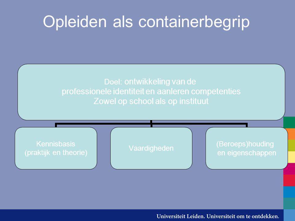 Opleiden als containerbegrip Doel: ontwikkeling van de professionele identiteit en aanleren competenties Zowel op school als op instituut Kennisbasis