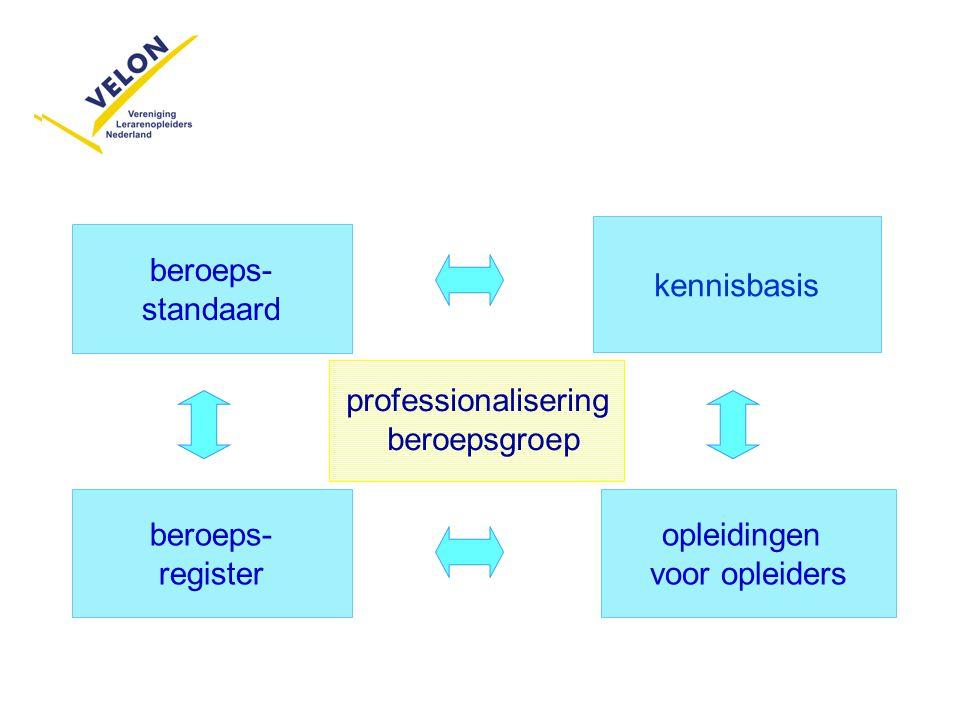 beroeps- standaard opleidingen voor opleiders beroeps- register kennisbasis professionalisering beroepsgroep