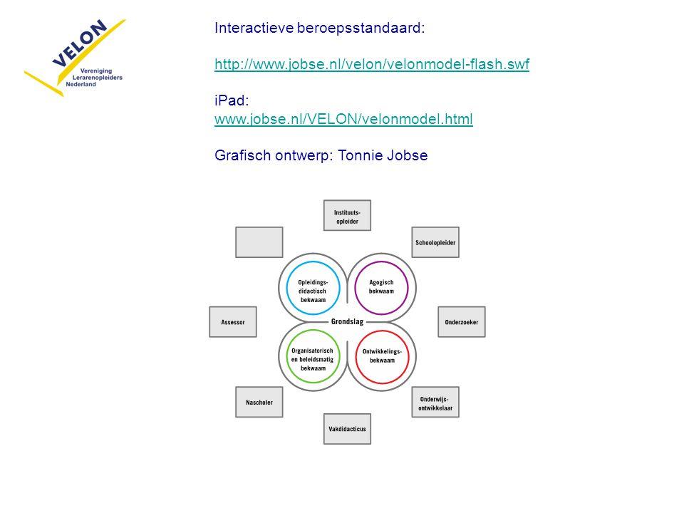 Interactieve beroepsstandaard: http://www.jobse.nl/velon/velonmodel-flash.swf iPad: www.jobse.nl/VELON/velonmodel.html Grafisch ontwerp: Tonnie Jobse