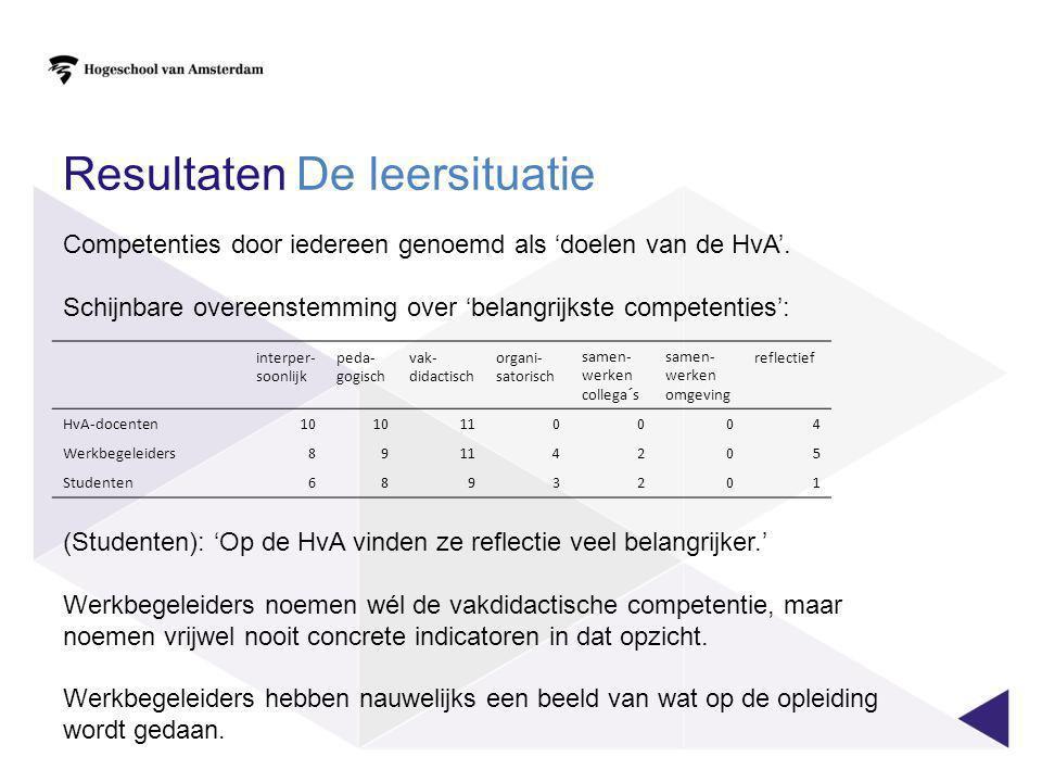 Resultaten De leersituatie Competenties door iedereen genoemd als 'doelen van de HvA'. Schijnbare overeenstemming over 'belangrijkste competenties': i