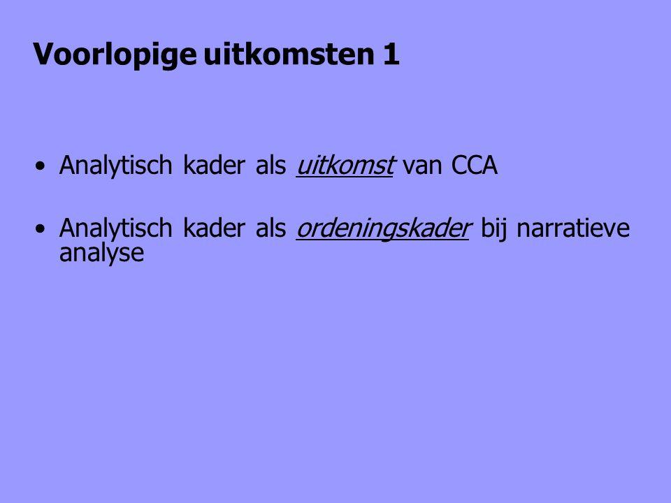 Voorlopige uitkomsten 1 Analytisch kader als uitkomst van CCA Analytisch kader als ordeningskader bij narratieve analyse