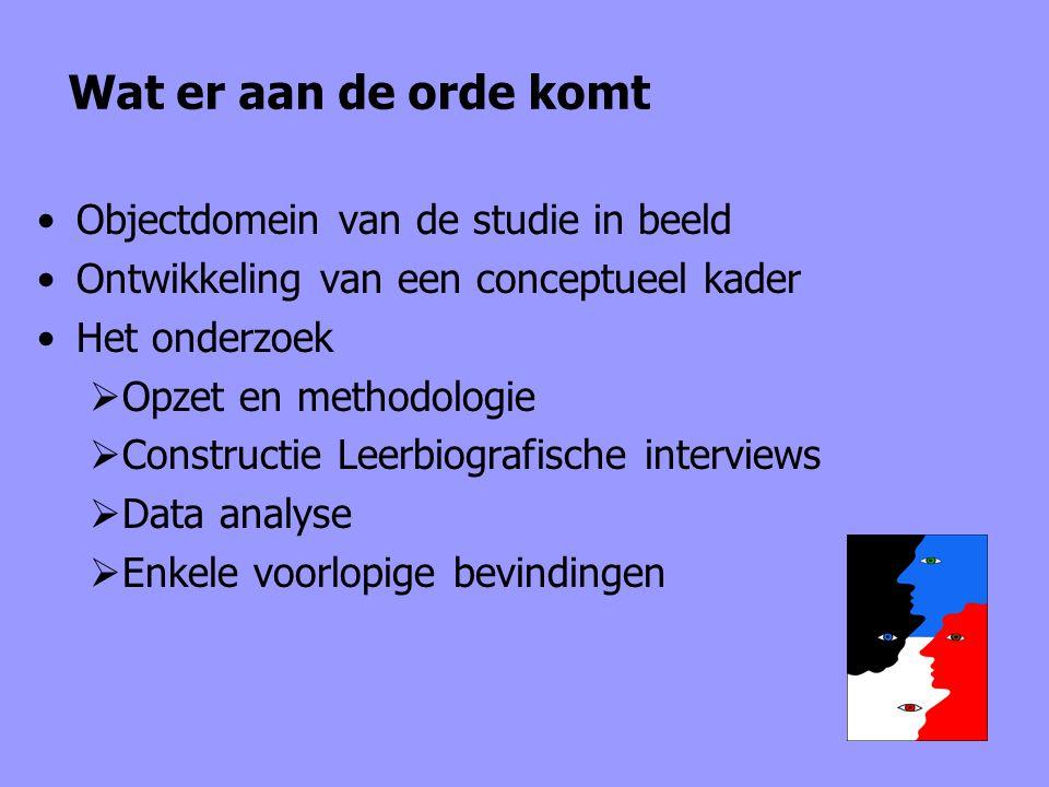 Wat er aan de orde komt Objectdomein van de studie in beeld Ontwikkeling van een conceptueel kader Het onderzoek  Opzet en methodologie  Constructie