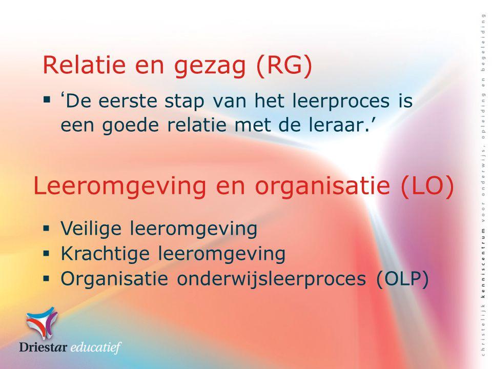  ' De eerste stap van het leerproces is een goede relatie met de leraar.' Relatie en gezag (RG) Leeromgeving en organisatie (LO)  Veilige leeromgeving  Krachtige leeromgeving  Organisatie onderwijsleerproces (OLP)