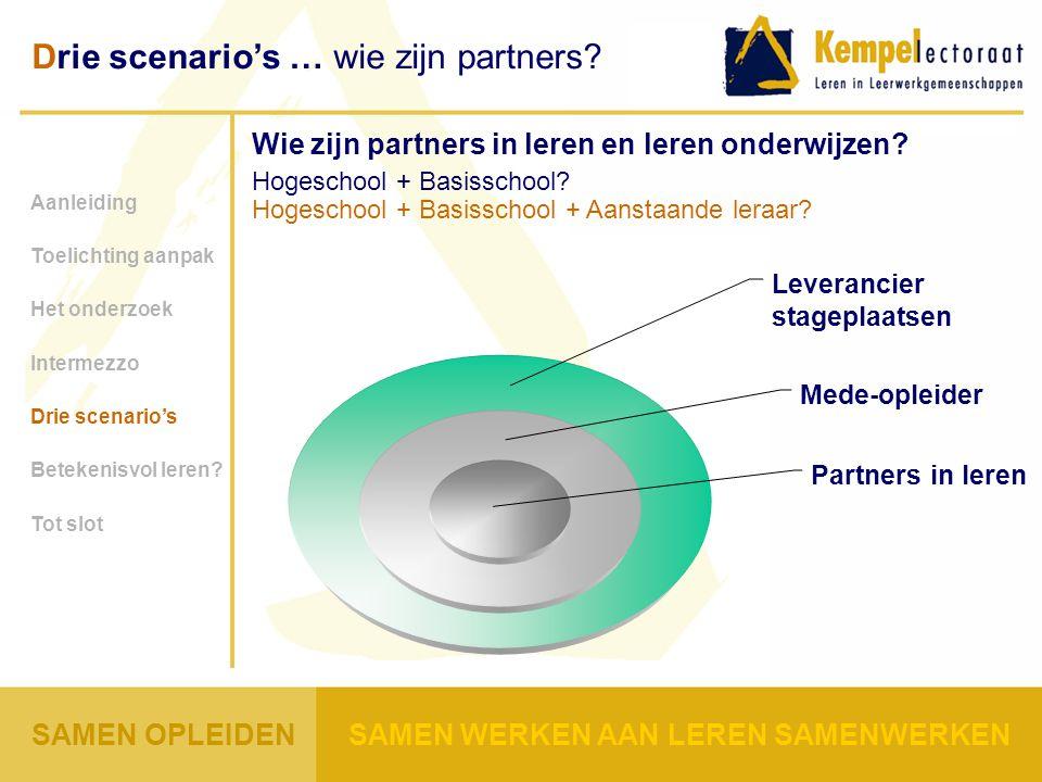 Partners in leren Mede-opleider Leverancier stageplaatsen Drie scenario's … wie zijn partners? Aanleiding Toelichting aanpak Het onderzoek Intermezzo