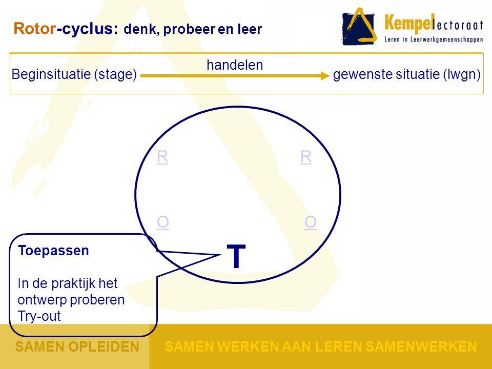R O T O R Toepassen In de praktijk het ontwerp proberen Try-out Beginsituatie (stage) gewenste situatie (lwgn) handelen Rotor-cyclus: denk, probeer en leer SAMEN OPLEIDEN SAMEN WERKEN AAN LEREN SAMENWERKEN