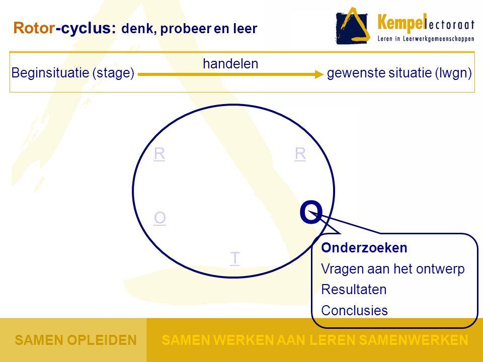 R O T O R Onderzoeken Vragen aan het ontwerp Resultaten Conclusies Beginsituatie (stage) gewenste situatie (lwgn) handelen Rotor-cyclus: denk, probeer