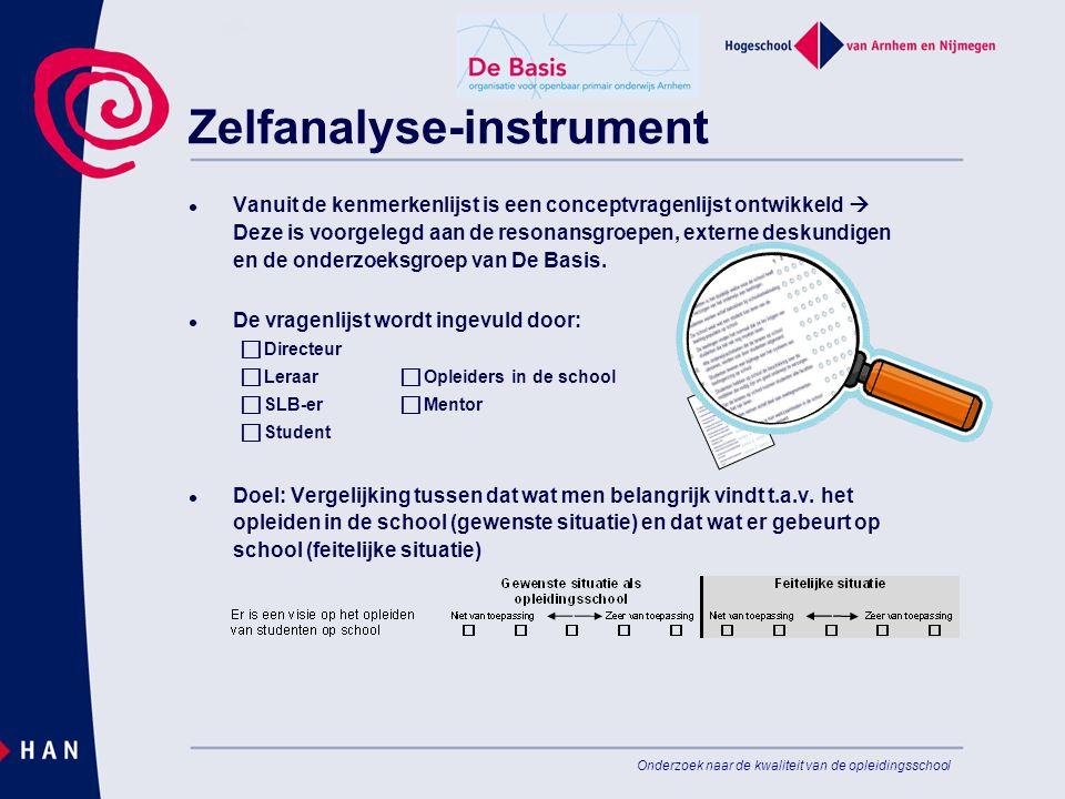 Onderzoek naar de kwaliteit van de opleidingsschool Zelfanalyse-instrument Vanuit de kenmerkenlijst is een conceptvragenlijst ontwikkeld  Deze is voo