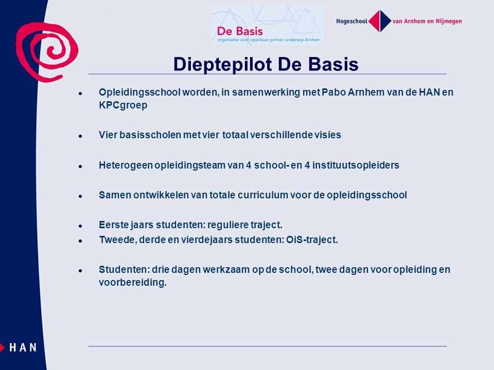 Dieptepilot De Basis Opleidingsschool worden, in samenwerking met Pabo Arnhem van de HAN en KPCgroep Vier basisscholen met vier totaal verschillende v