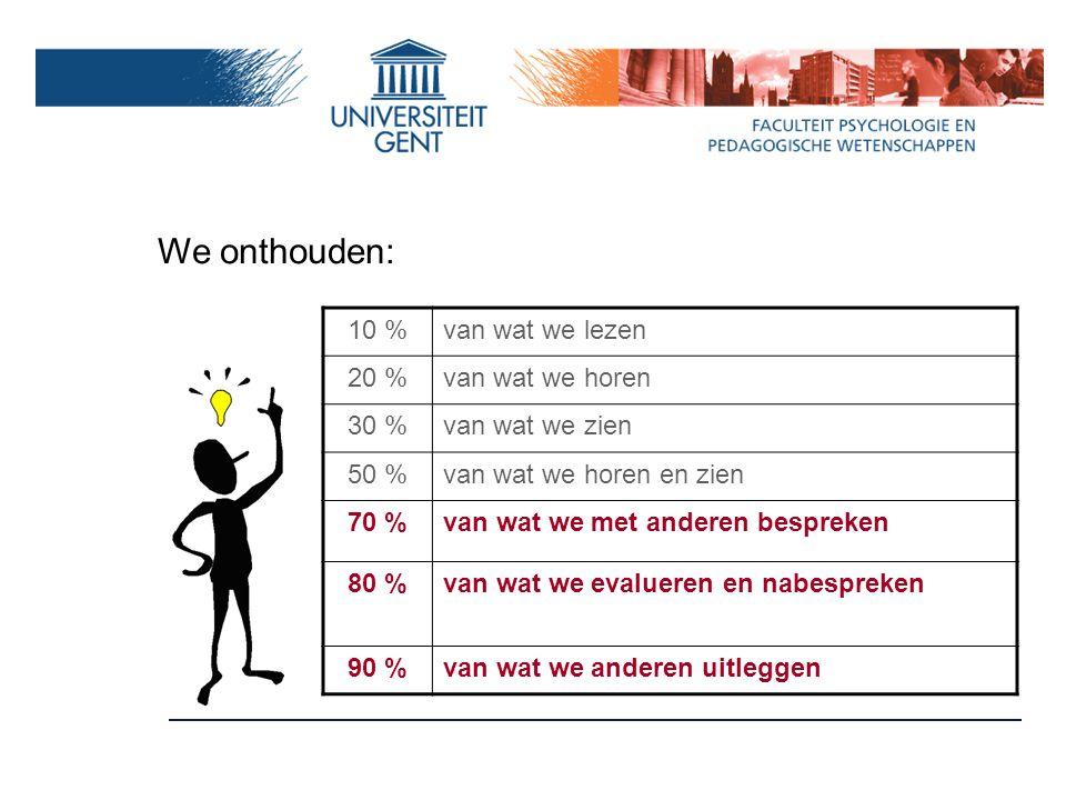 10 %van wat we lezen 20 %van wat we horen 30 %van wat we zien 50 %van wat we horen en zien 70 %van wat we met anderen bespreken 80 %van wat we evaluer