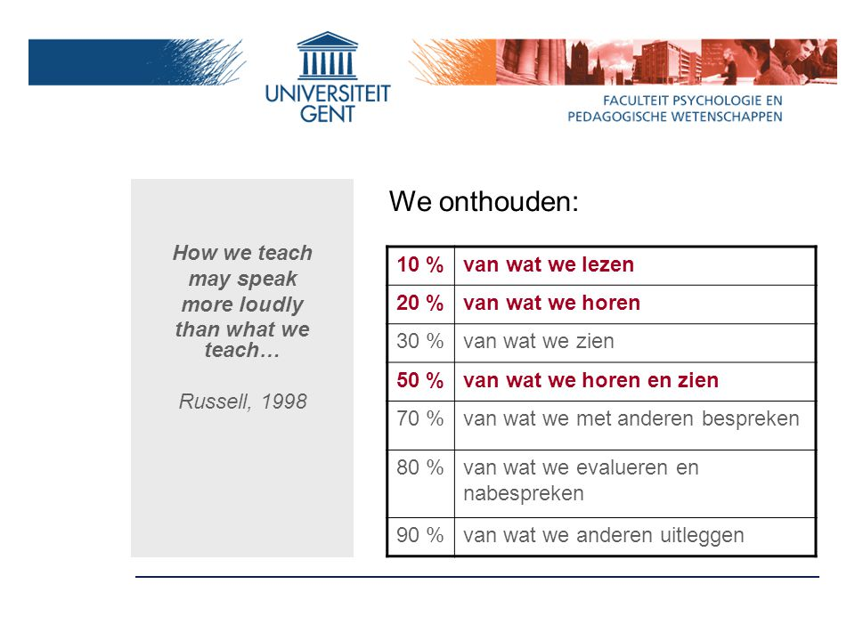 How we teach may speak more loudly than what we teach… Russell, 1998 10 %van wat we lezen 20 %van wat we horen 30 %van wat we zien 50 %van wat we hore