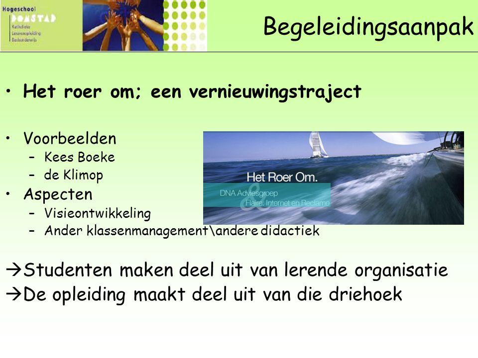 Begeleidingsaanpak Het roer om; een vernieuwingstraject Voorbeelden –Kees Boeke –de Klimop Aspecten –Visieontwikkeling –Ander klassenmanagement\andere